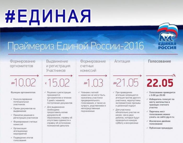 сайт партии единая россия в красноярске список кандидатов в государственную думу на праймериз 22 мая 2016 г. #8