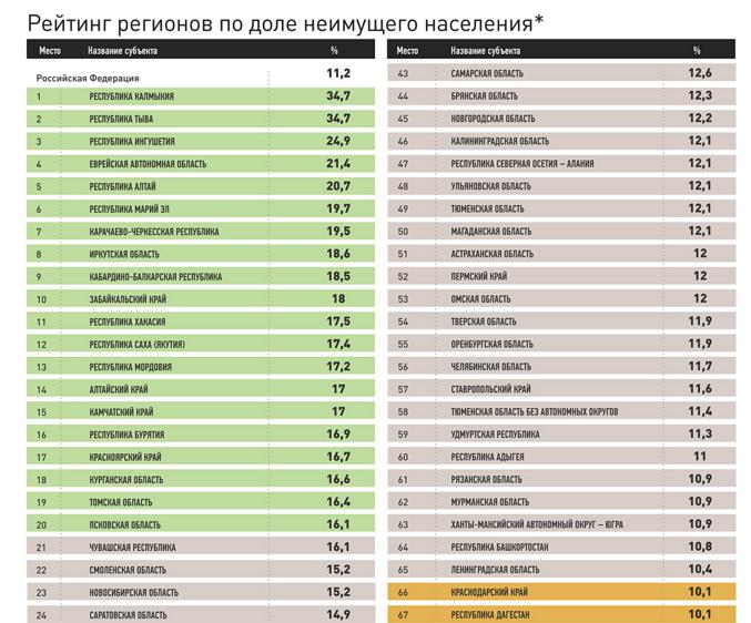 карта рейтинг банков волгограда по популярности Смотрите
