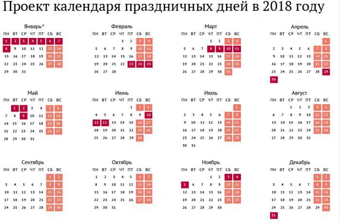 Знаковые даты в 2018 году